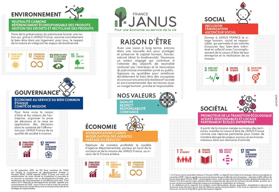 Télécharger le document de synthèse des engagements Janus
